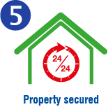 Properly secured - Alarm system and detection